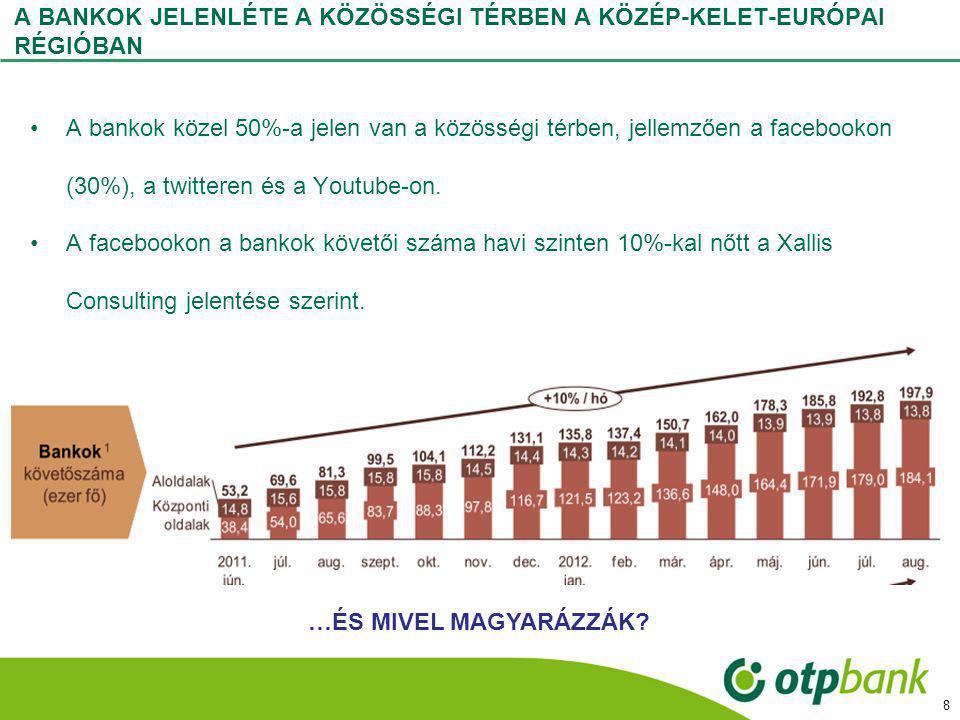A BANKOK JELENLÉTE A KÖZÖSSÉGI TÉRBEN A KÖZÉP-KELET-EURÓPAI RÉGIÓBAN