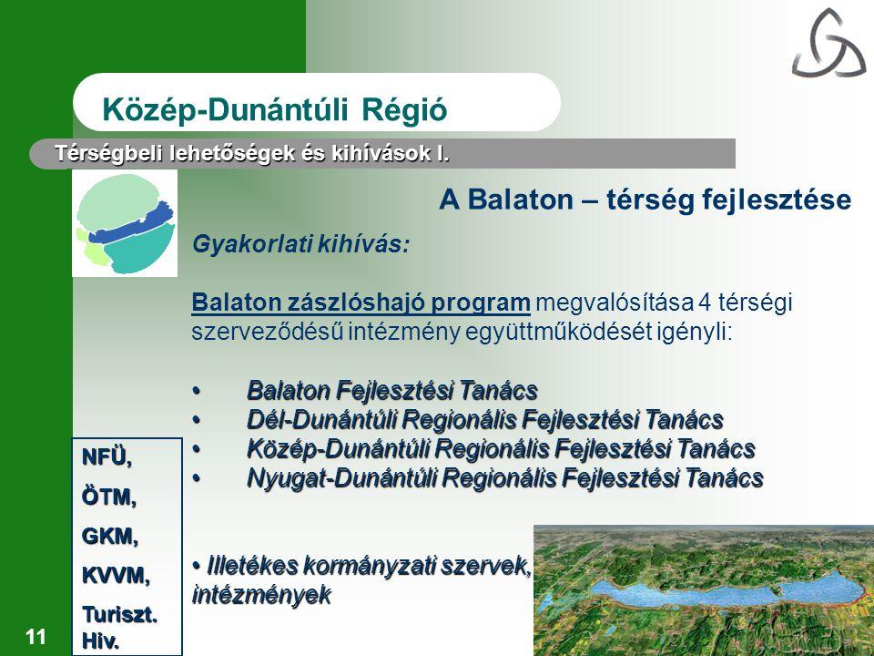 Közép-Dunántúli Régió