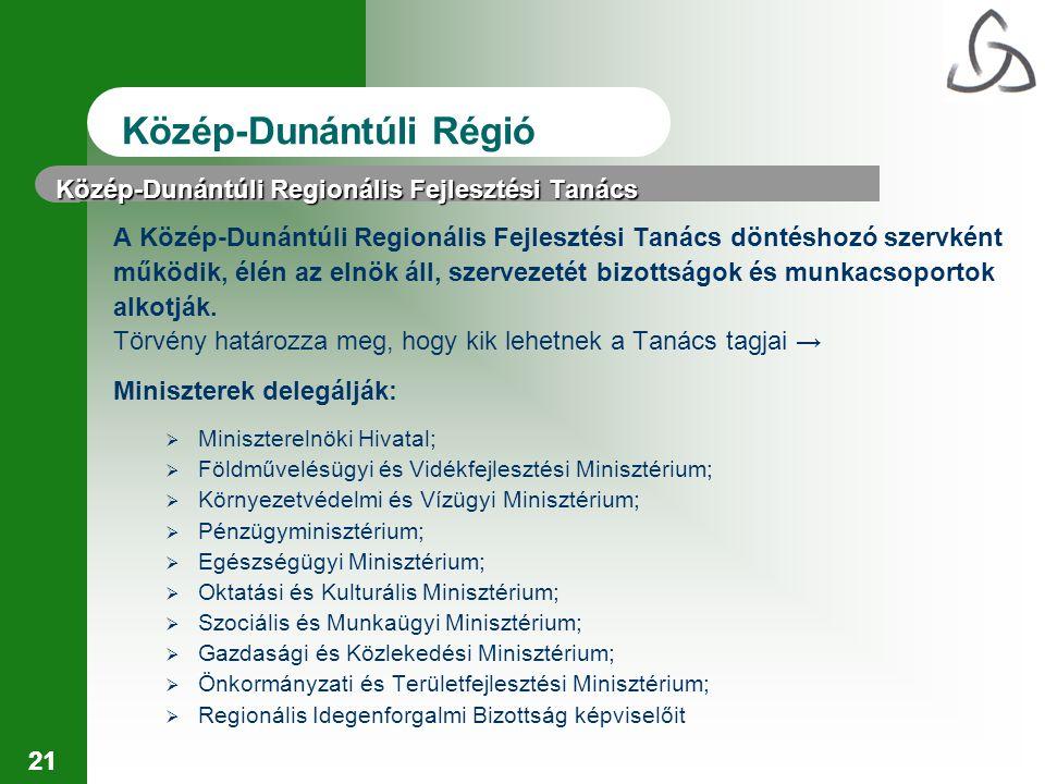 Közép-Dunántúli Regionális Fejlesztési Tanács