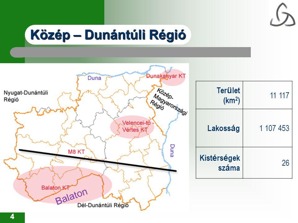 Közép – Dunántúli Régió