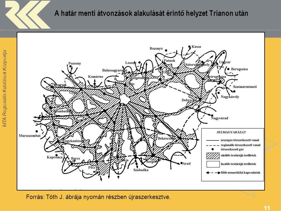 A határ menti átvonzások alakulását érintő helyzet Trianon után