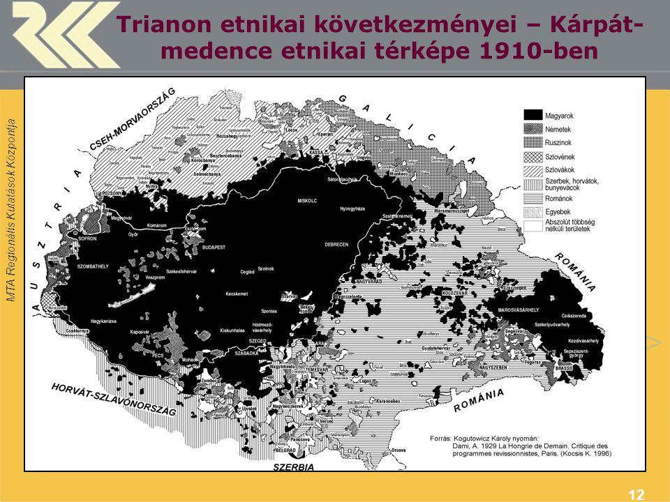 Trianon etnikai következményei – Kárpát-medence etnikai térképe 1910-ben