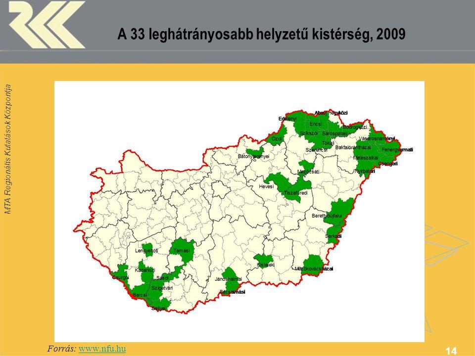 A 33 leghátrányosabb helyzetű kistérség, 2009