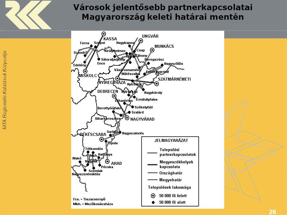 Városok jelentősebb partnerkapcsolatai Magyarország keleti határai mentén