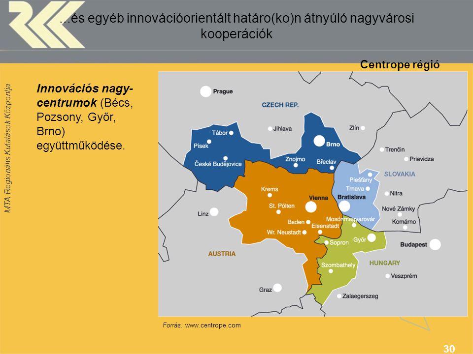 ...és egyéb innovációorientált határo(ko)n átnyúló nagyvárosi kooperációk