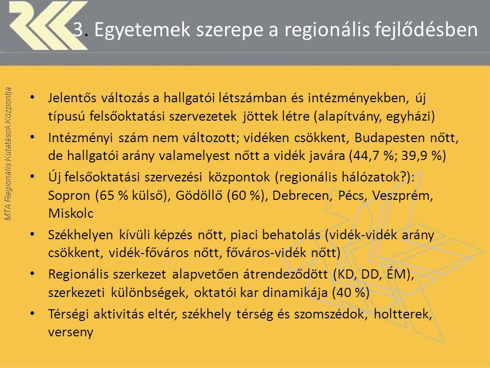 3. Egyetemek szerepe a regionális fejlődésben