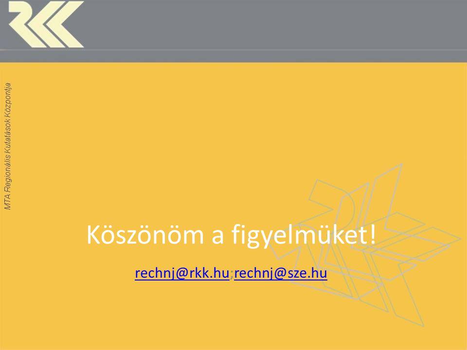 Köszönöm a figyelmüket! rechnj@rkk.hu;rechnj@sze.hu