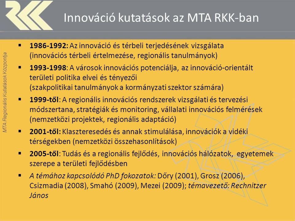 Innováció kutatások az MTA RKK-ban
