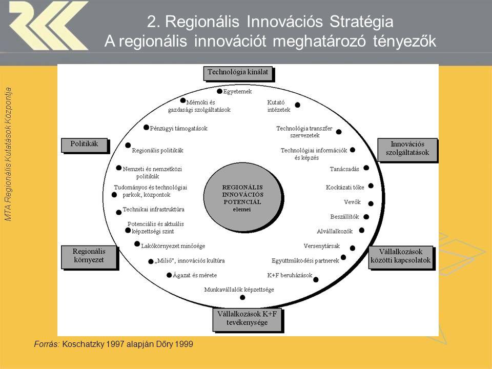 2. Regionális Innovációs Stratégia A regionális innovációt meghatározó tényezők