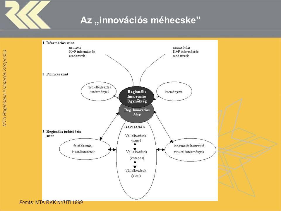 """Az """"innovációs méhecske"""