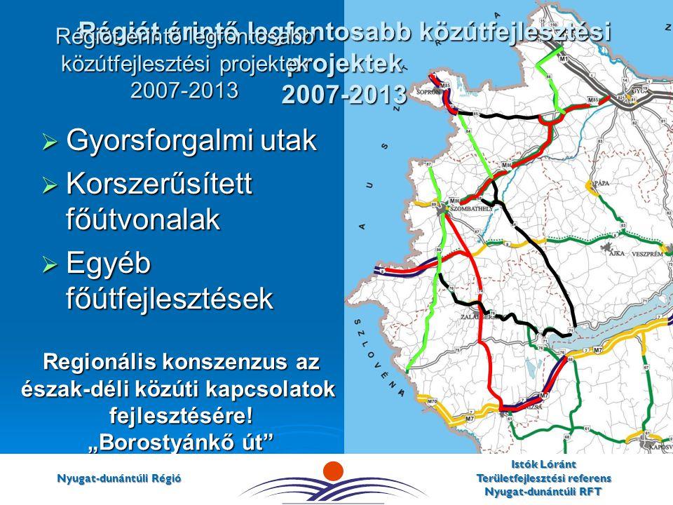 Régiót érintő legfontosabb közútfejlesztési projektek 2007-2013