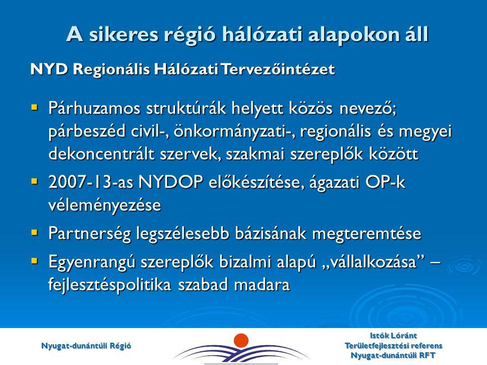 A sikeres régió hálózati alapokon áll