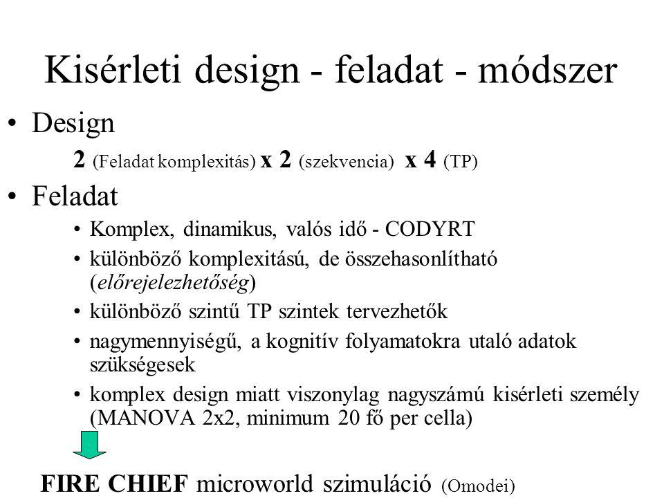 Kisérleti design - feladat - módszer