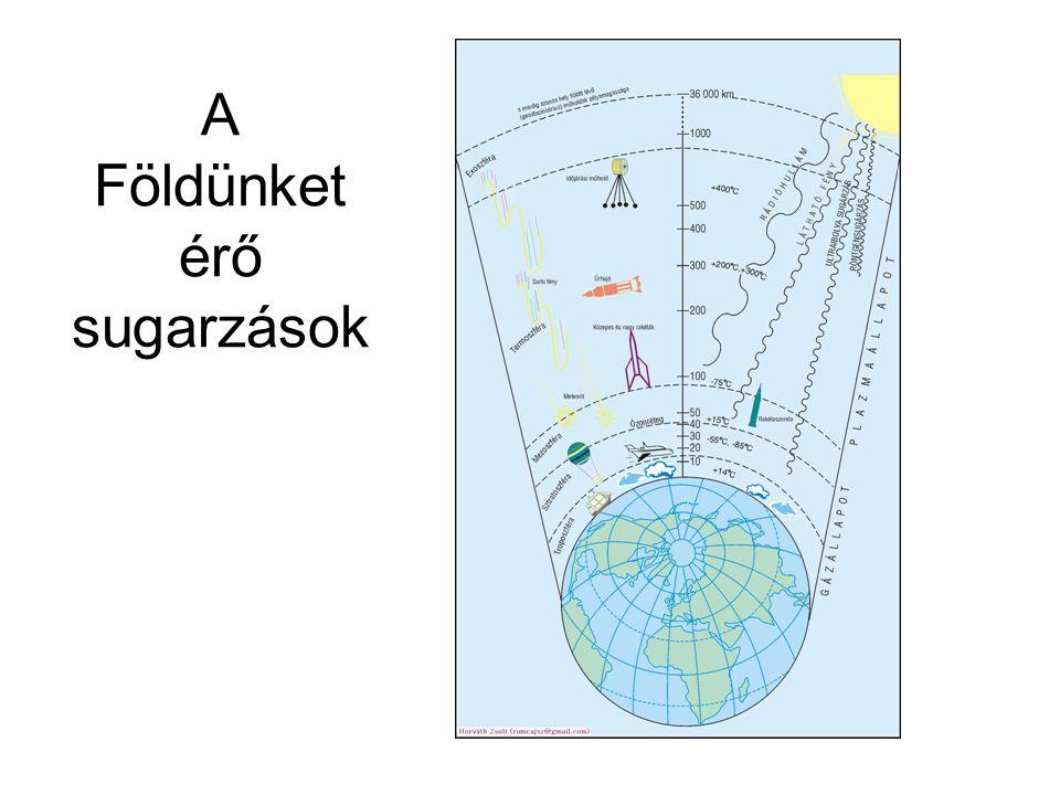 A Földünket érő sugarzások