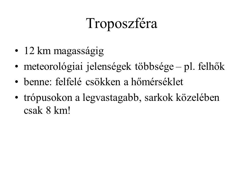 Troposzféra 12 km magasságig