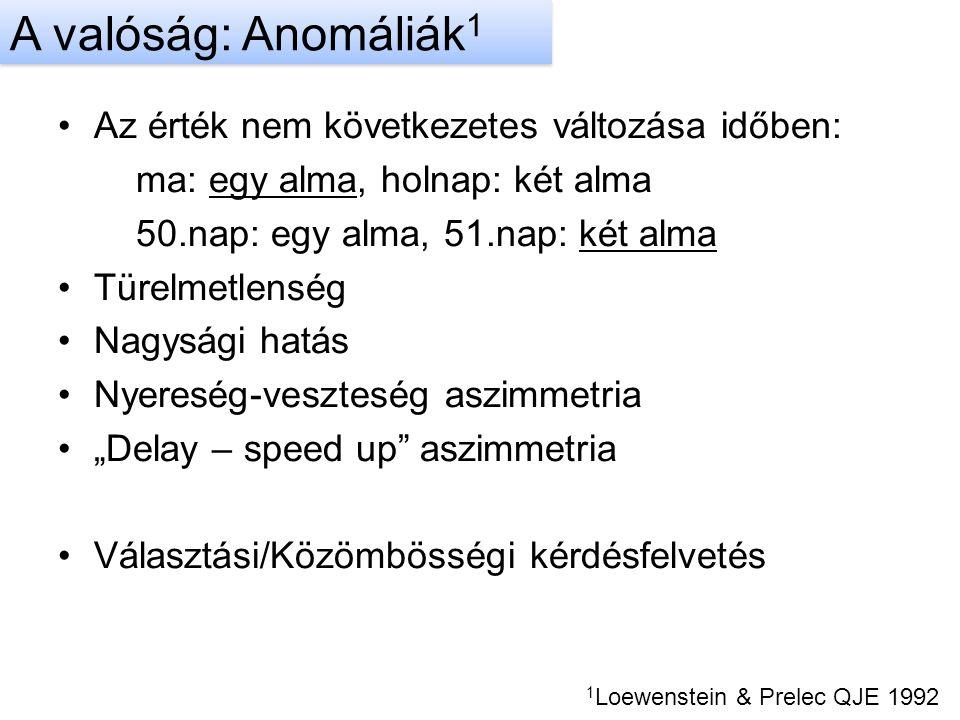 A valóság: Anomáliák1 Az érték nem következetes változása időben: