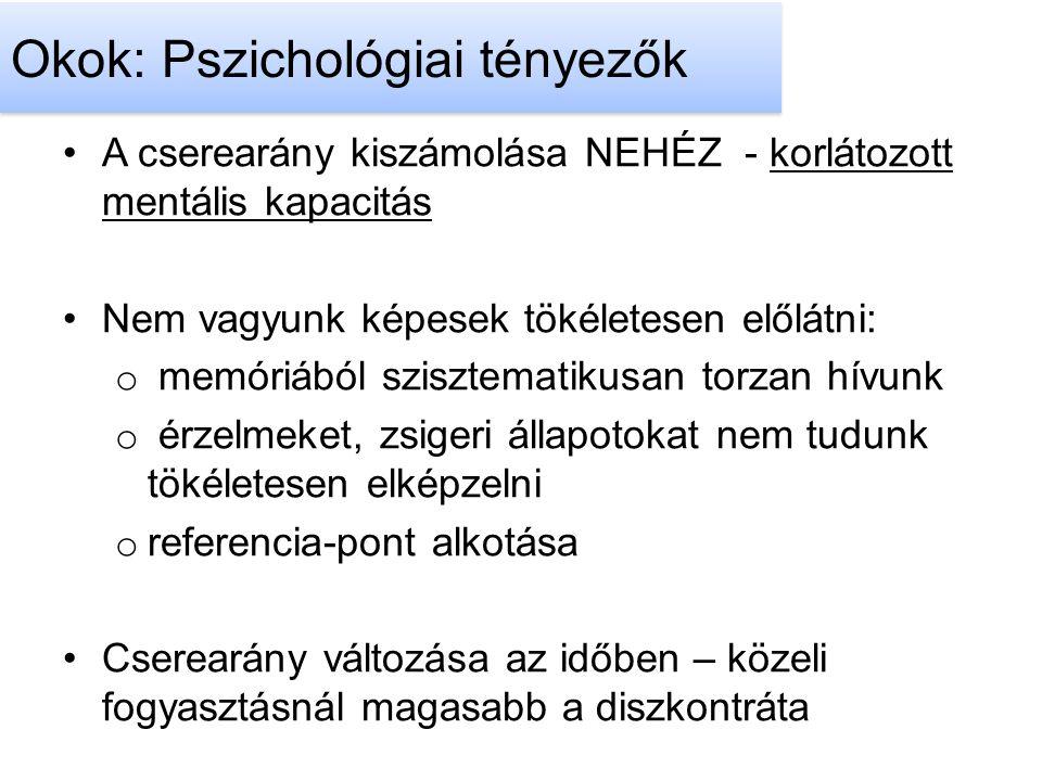 Okok: Pszichológiai tényezők