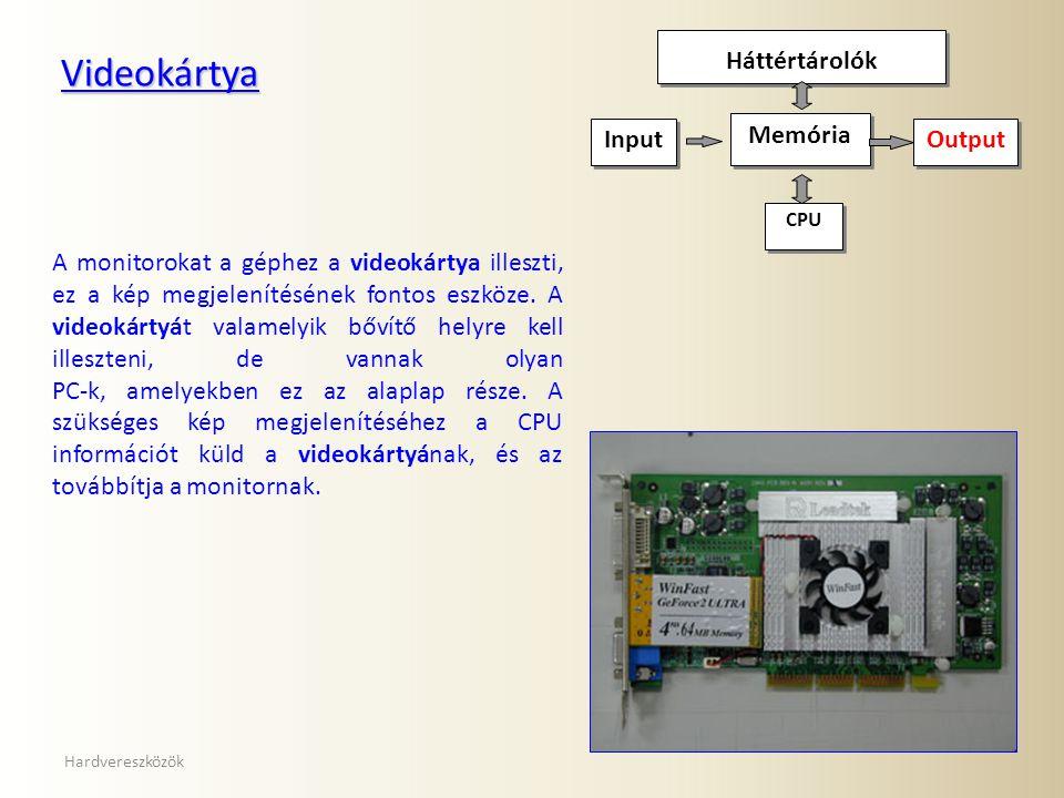 Videokártya Memória Input Háttértárolók Output