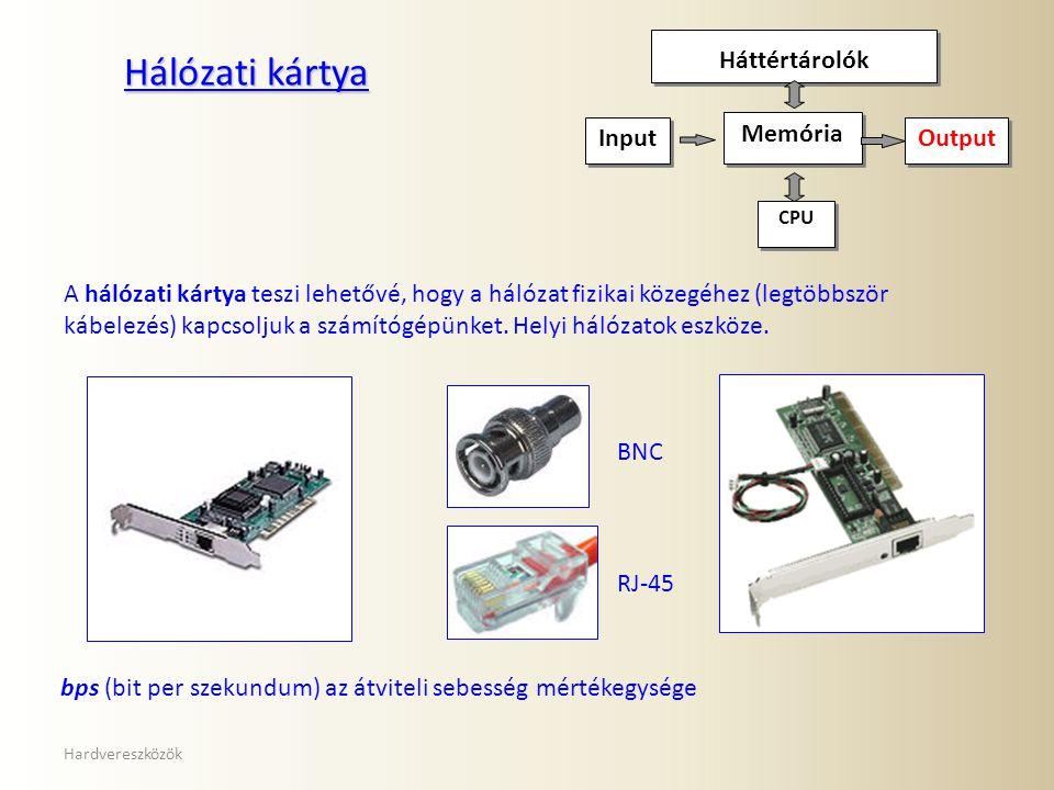 Hálózati kártya Memória Input Háttértárolók Output