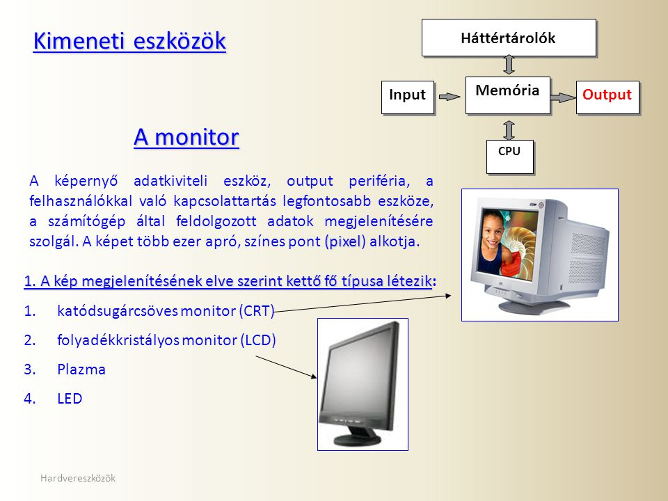 Kimeneti eszközök A monitor Memória Input Háttértárolók Output