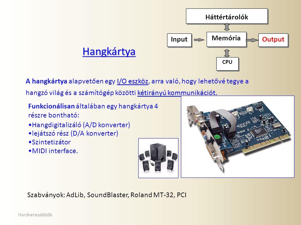 Hangkártya Memória Input Háttértárolók Output