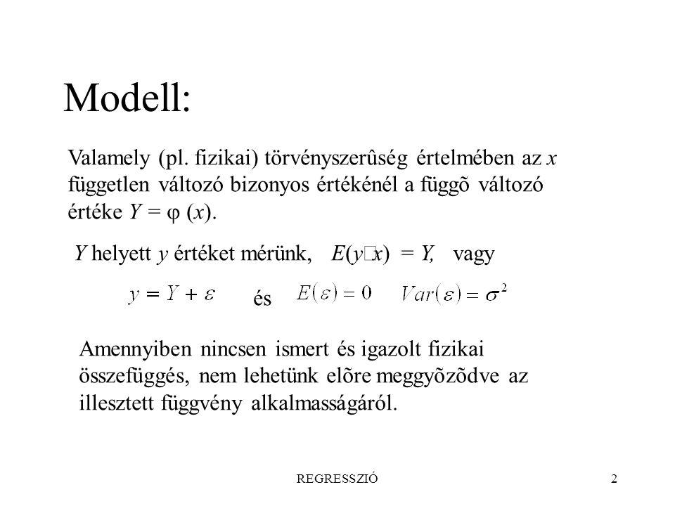 Modell: Valamely (pl. fizikai) törvényszerûség értelmében az x független változó bizonyos értékénél a függõ változó értéke Y = j (x).