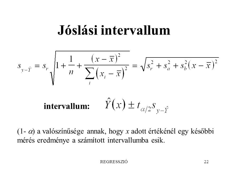 Jóslási intervallum intervallum: