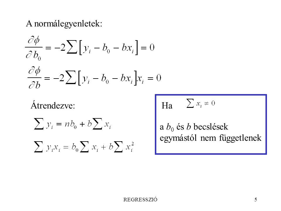 a b0 és b becslések egymástól nem függetlenek