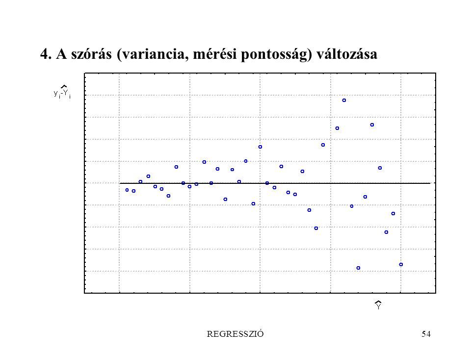 4. A szórás (variancia, mérési pontosság) változása