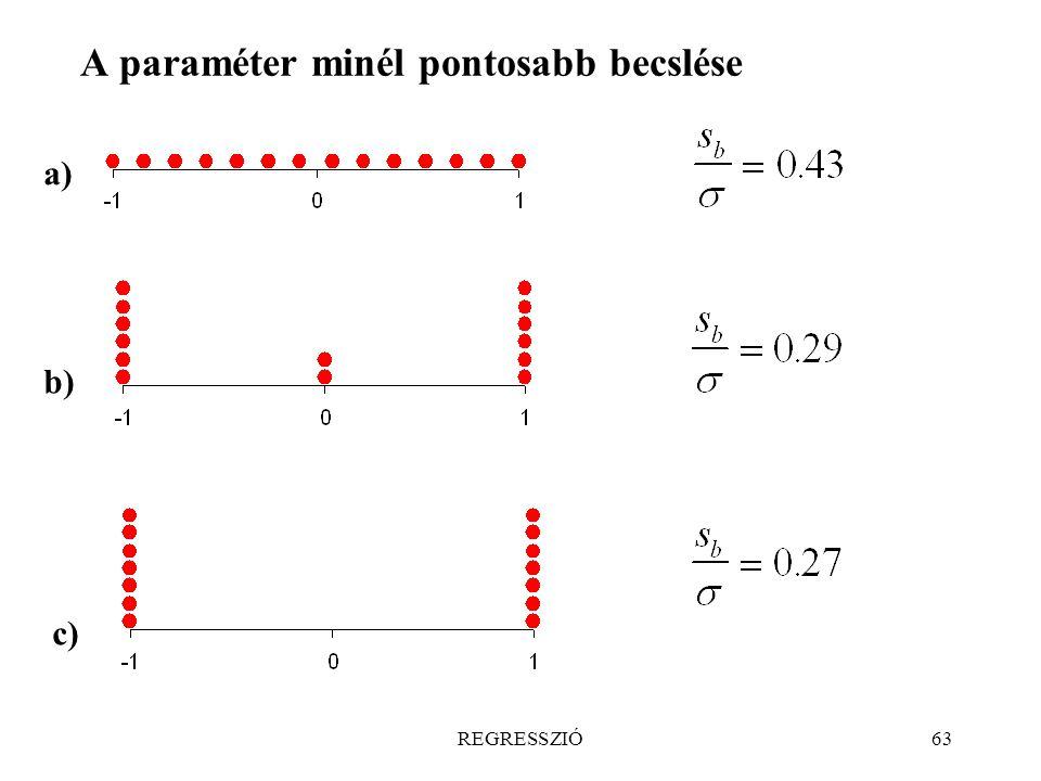 A paraméter minél pontosabb becslése