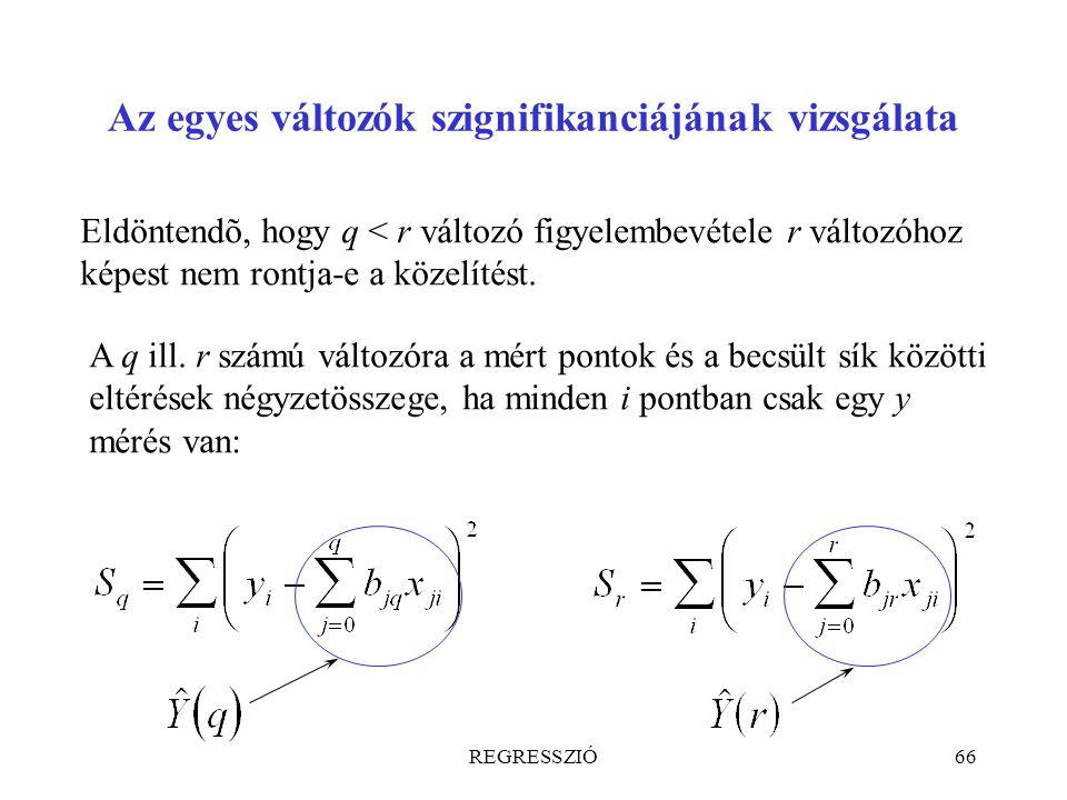 Az egyes változók szignifikanciájának vizsgálata