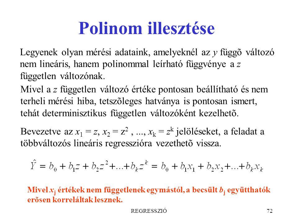 Polinom illesztése