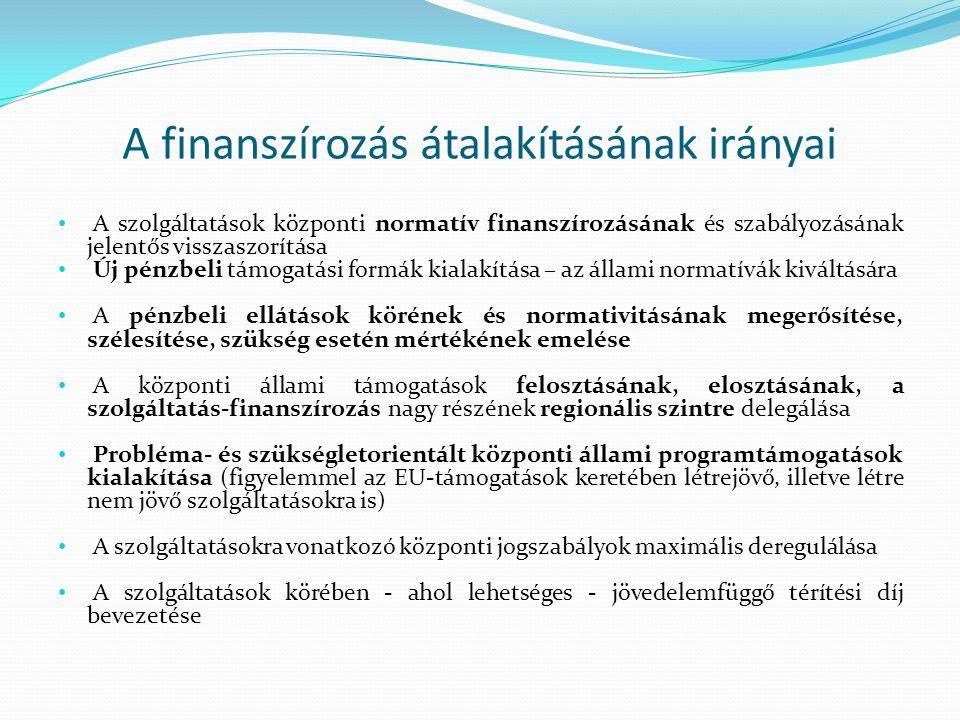 A finanszírozás átalakításának irányai