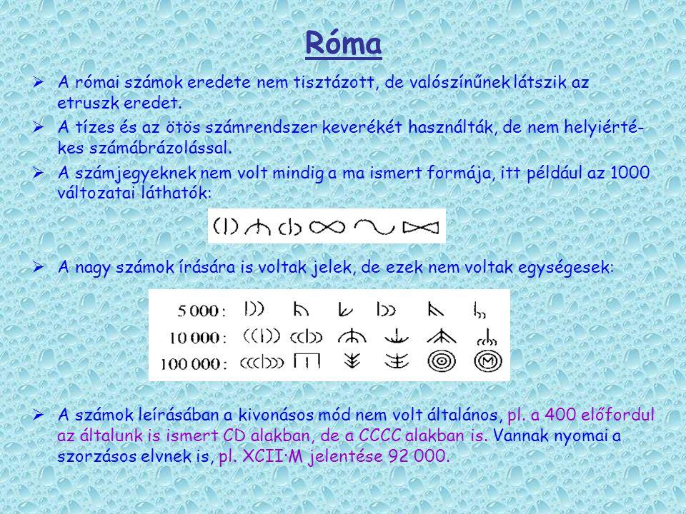 Róma A római számok eredete nem tisztázott, de valószínűnek látszik az etruszk eredet.