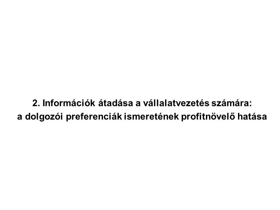 2. Információk átadása a vállalatvezetés számára: