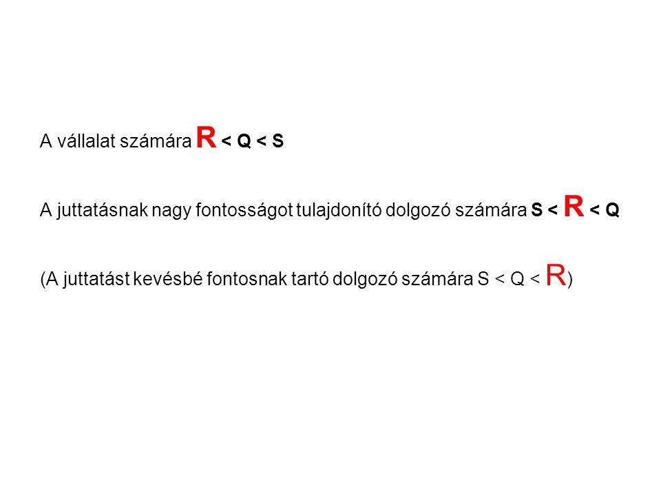 A vállalat számára R < Q < S