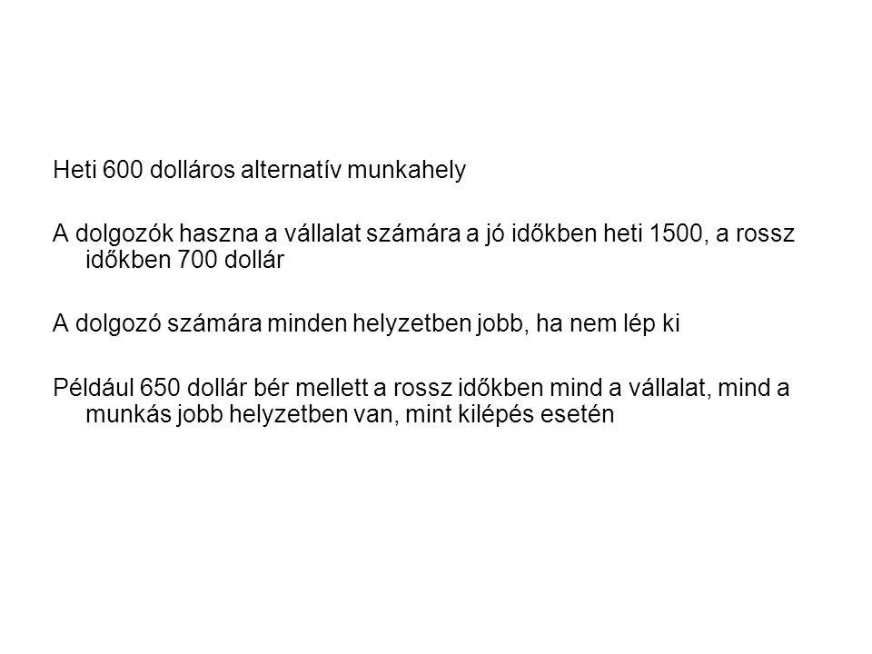 Heti 600 dolláros alternatív munkahely