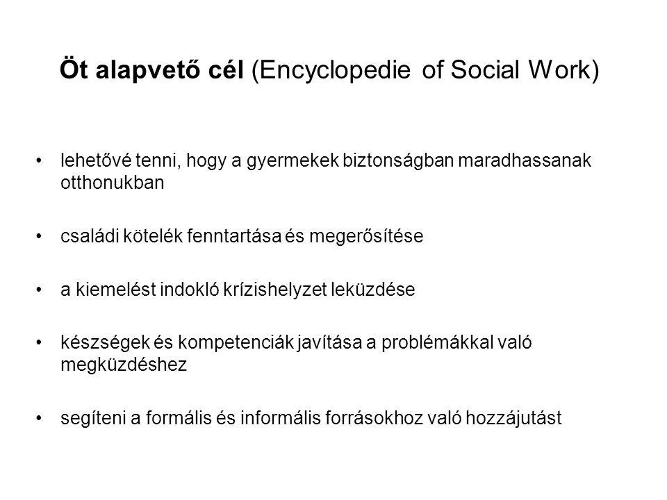 Öt alapvető cél (Encyclopedie of Social Work)