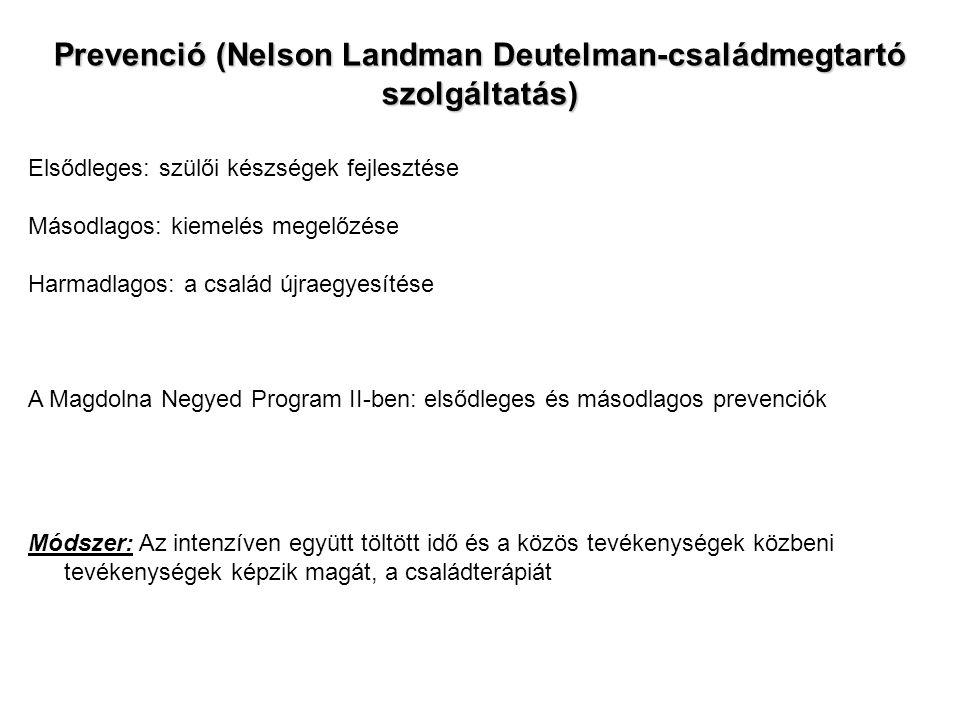 Prevenció (Nelson Landman Deutelman-családmegtartó szolgáltatás)