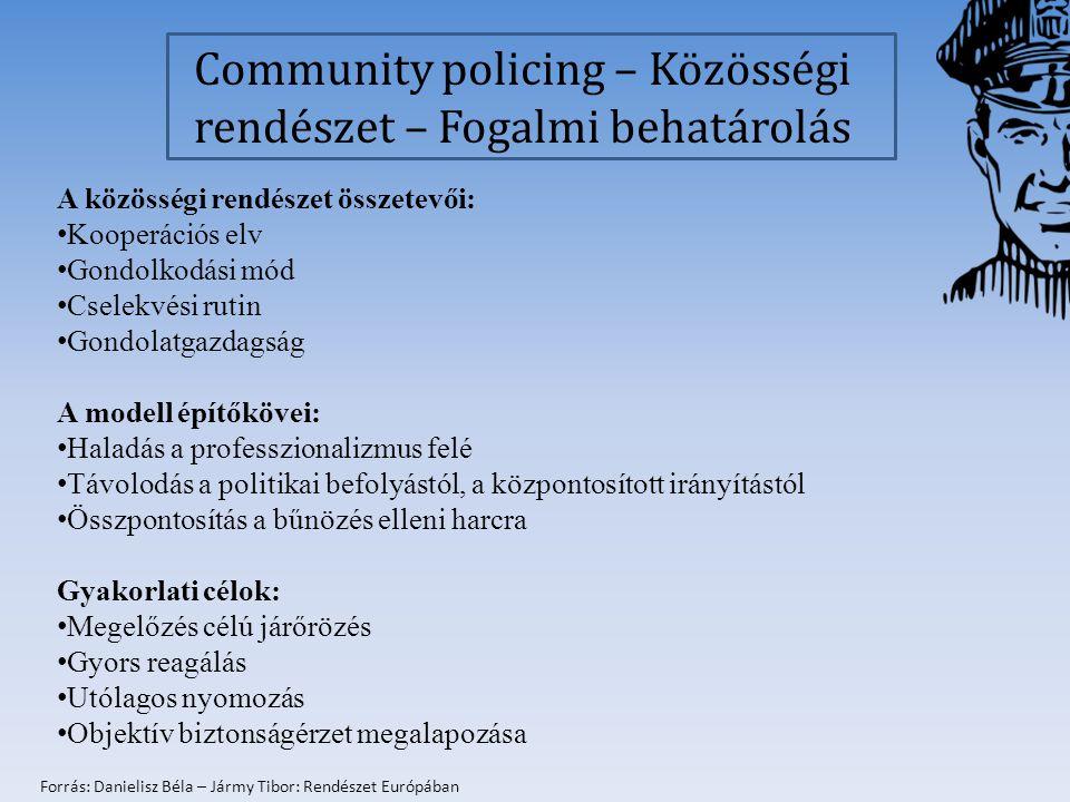 Community policing – Közösségi rendészet – Fogalmi behatárolás