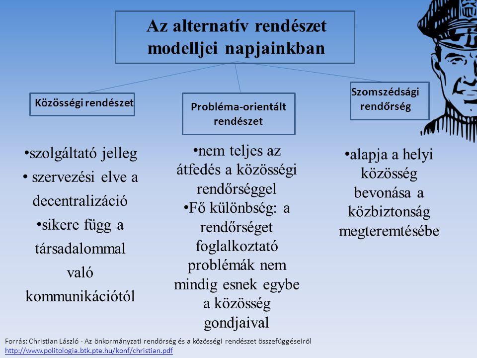Az alternatív rendészet modelljei napjainkban