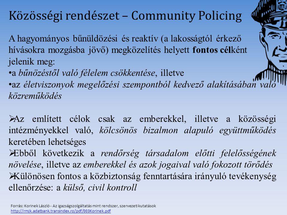 Közösségi rendészet – Community Policing