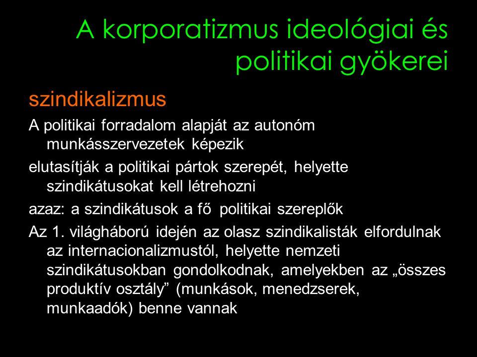 A korporatizmus ideológiai és politikai gyökerei