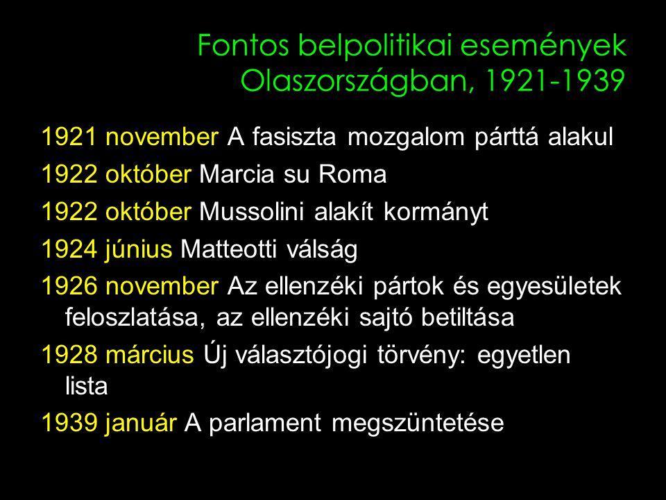 Fontos belpolitikai események Olaszországban, 1921-1939