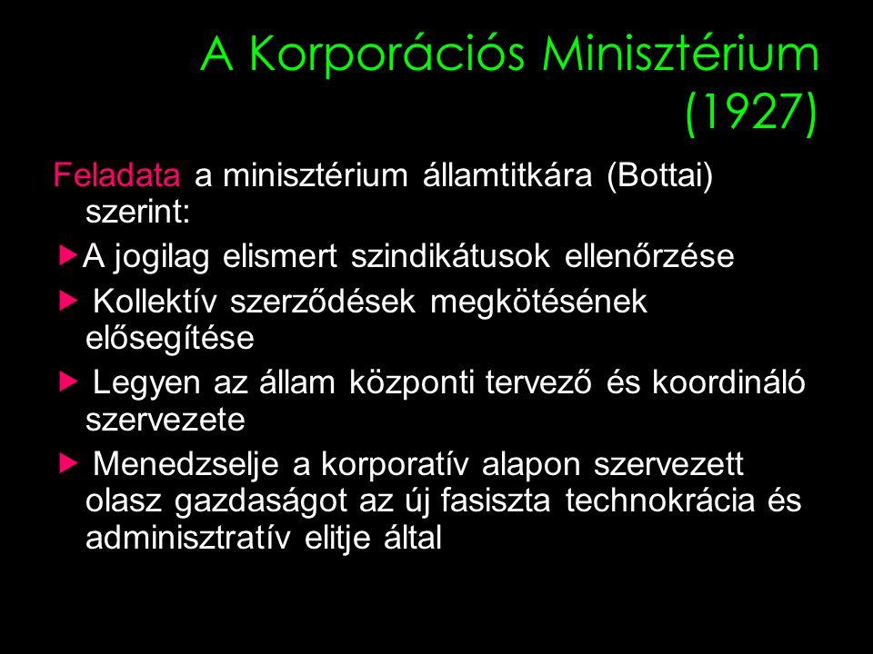 A Korporációs Minisztérium (1927)