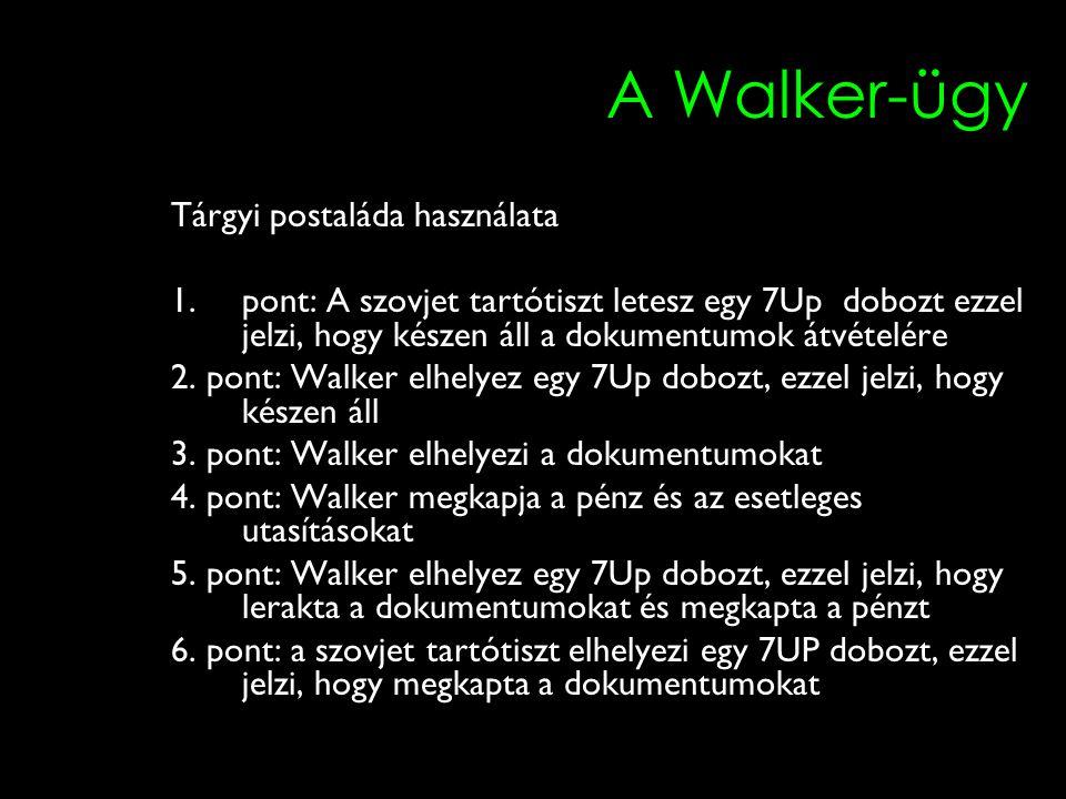 A Walker-ügy Tárgyi postaláda használata