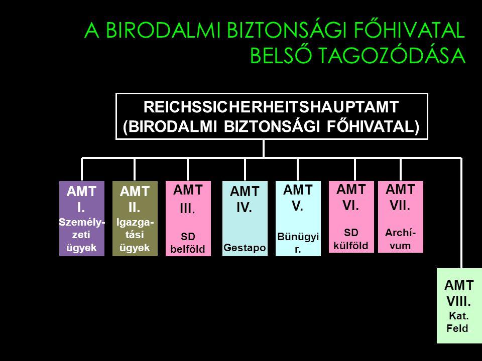 A BIRODALMI BIZTONSÁGI FŐHIVATAL BELSŐ TAGOZÓDÁSA