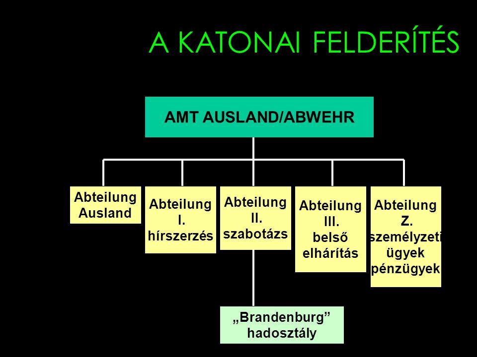 A KATONAI FELDERÍTÉS AMT AUSLAND/ABWEHR Abteilung Abteilung Abteilung