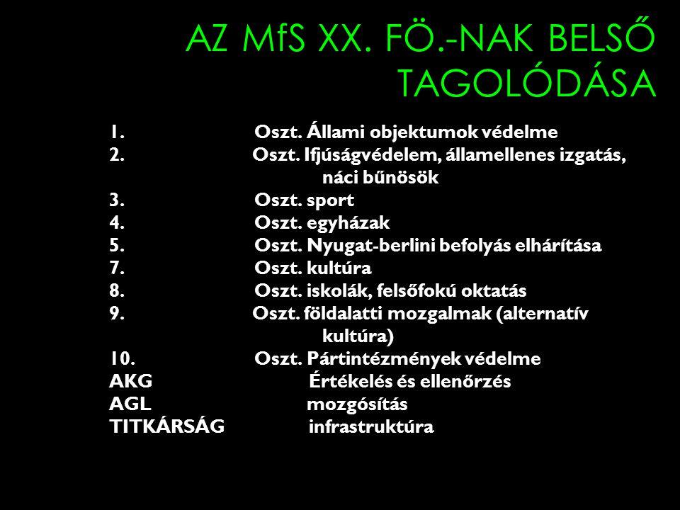 AZ MfS XX. FÖ.-NAK BELSŐ TAGOLÓDÁSA