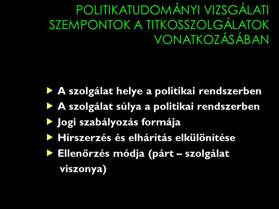 POLITIKATUDOMÁNYI VIZSGÁLATI SZEMPONTOK A TITKOSSZOLGÁLATOK VONATKOZÁSÁBAN